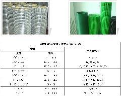 求购大量电焊网